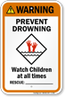 Prevent Drowning Watch Children Sign